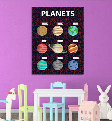Our Solar System Planets Earth Learning Educational Poster Wall School Children