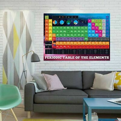 Periodic Table of Elements Educational Poster Art Print Chemistry New Stylish