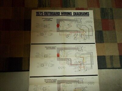70 Hp Johnson Outboard Wiring Diagram | Wiring Diagram Ignition Wiring Diagram Johnson Outboard on
