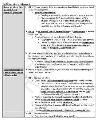LPC Notes 2018  II  Professional Conduct and Regulation II  Distinction Quality