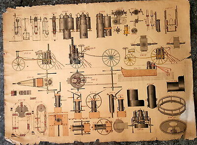 Steam Powered Machine Hand Drawing for Patent 1810. Signed. RARE.