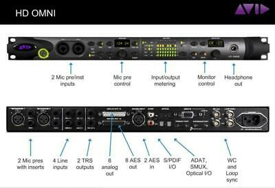 Avid OMNI interface for Pro Tools HD, HD Native, HDX