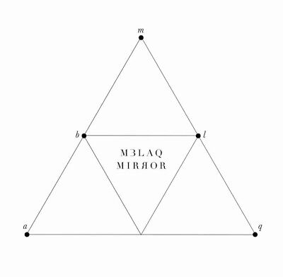 "MBLAQ - ""MIRROR"" 8TH MINI ALBUM (CD+BOOKLET+ETC) [KpopStoreinUSA]"