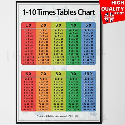 TIMES TABLE Poster Maths Multiplication Educational Resource | A4 A3 A2 A1 |