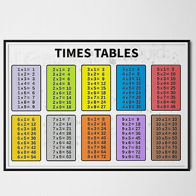 Times Tables Poster Maths Kids Educational Wall Chart | A4 A3 A2 A1 |