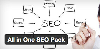 SEO & SMM Traffic Package: Unlimited Social Web Traffic,1000 Blog Comments links