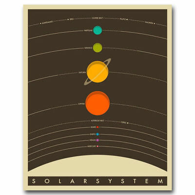 Solar System Vintage Classic Astronomy Planets Silk poster 12x18 24x36