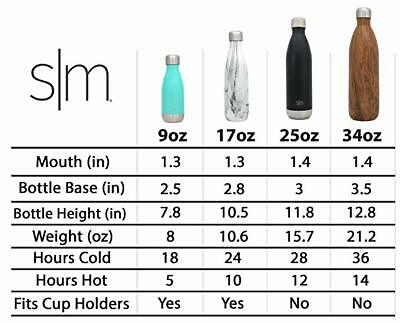 SIMPLE MODERN WAVE Water Bottle - Vacuum Insulated Double