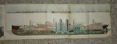 Boys Own Annual Col Fold Out Illus Travel Sport Natural History Navy 1886 - 7