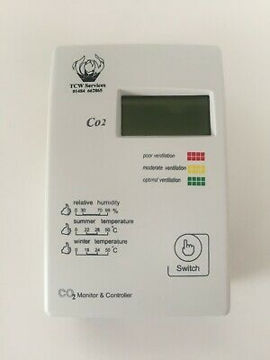 CO2 MONITOR FOR COMMERCIAL GAS INTERLOCK SYSTEMS 230 vac (New)
