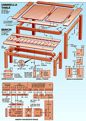 DIY Carpentry Woodwork Countersink Tip guides PDFS 12gb 3 Dvd Home Made Project