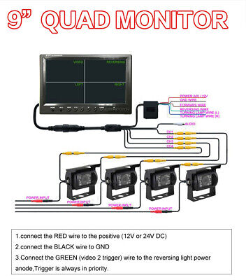 "Car Truck Rear View QUAD Split monitor Screen 9"" + 4x back up CCD Camera+4 cable"