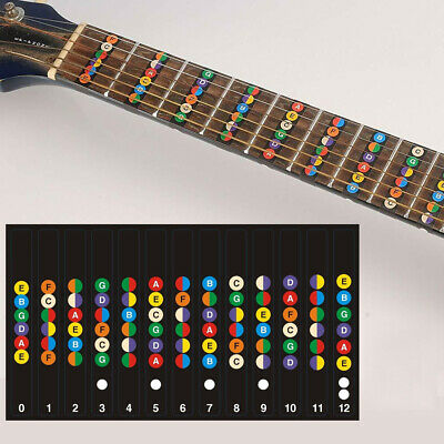 Neewer Guitar Fretboard Note Decals Fingerboard Frets Map Stickers For Beginners