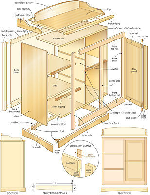 Carpenter Woodwork 22gb 6 Dvd Retro wood mag full collections pdf Do it yourself