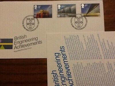 British Institute Of Civil Engineers Fdc And Inset Card 1828-1983. Ex Cond