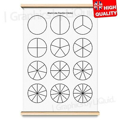 Fraction Educational Learn Children's Revision Poster Wall Chart | A4 A3 A2 A1 |
