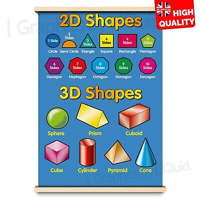 2D Shapes 3D Shapes - Childrens Basic Learn Wall Chart Poster | A4 A3 A2 A1 |