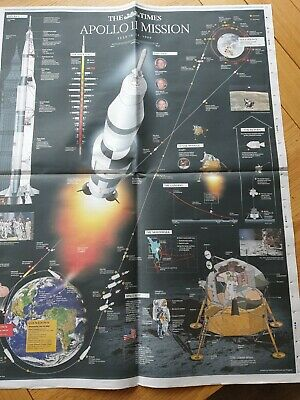 APOLLO 11 GIANT MISSION POSTER THE TIMES UK 50th Anniversary July 2019