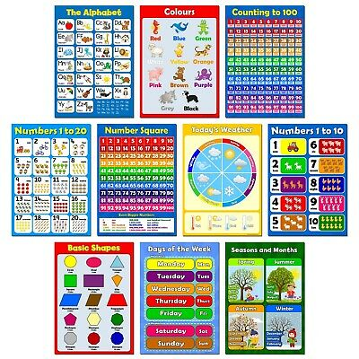 PRESCHOOL EDUCATIONAL GLOSSY POSTER PACK for Kids, Toddler, Nursery posters