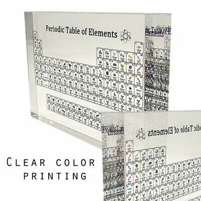 Periodic Table Of The Elements Educational Acrylic Chemical Display Board USA