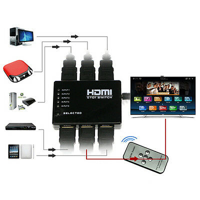 5 Port 1080P Video HDMI Switch Switcher Splitter for HDTV DVD PS3+ IR Remote  Bh