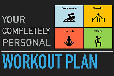 Personalised and specific exercise/workout plan. ACHIEVE YOUR GOALS!
