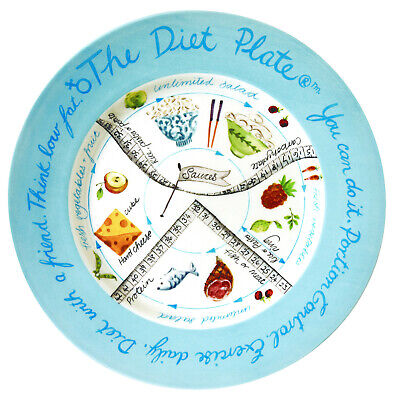 The Diet Plate | Female | Portion Control | T2D | Weight Loss  Clinically Proven