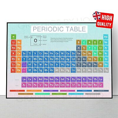 Periodic Table of The Elements Poster Science Chemistry Educational A4 A3 A2 A1