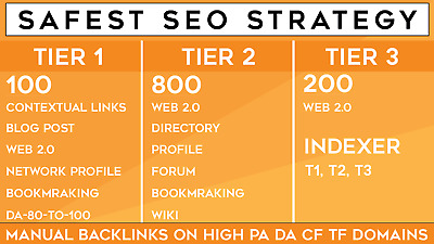 Multi-Tier Link Pyramid, Thousand of backlinks from all Unique Domain-Rank High