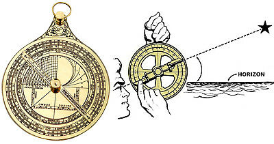 Maritime Brass Astrolabe - the little-known GPS of Ancient Times