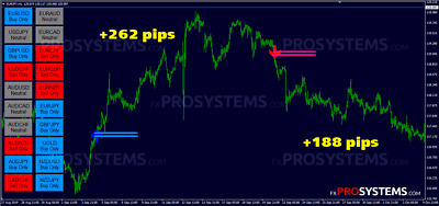FX Eagle Forex Software – Unlimited MT4 System Metatrader 4 Indicator  Trading