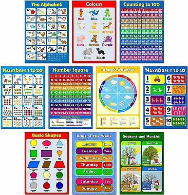 Flowers Educational Pre-School Poster Kids Learning A4 A3 200gsm 240gsm
