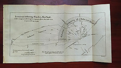 1897 Sketch Map Diagram Entrance to Oswego Harbor New York Prevailing Winds