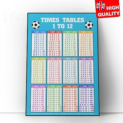 Multiplication Times Tables Kids Educational FOOBALL BLUE Poster Children Maths