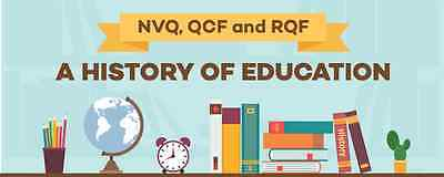 Rqf / Qcf / Nvq Level 3 Diploma Units For Residential Childcare