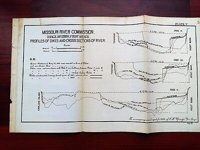 1893 Missouri River Commission Diagram Profiles of Dikes Towheads Banks