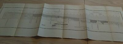 1899 Profile Diagram of Work done on Lower St. Francis Levee Mississippi River
