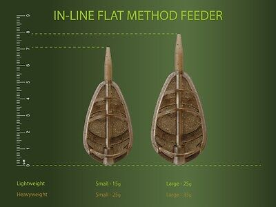 Drennan In-Line Flat Method Feeder All Sizes