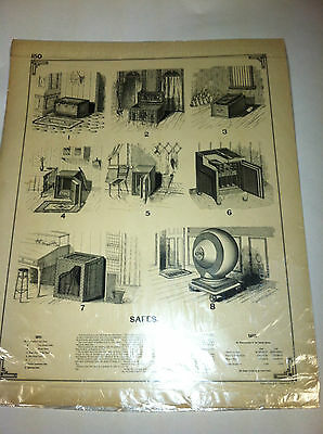 Original1888 Growth Of Industrial Arts Butterfield Safes Dosing Dropping Bottles