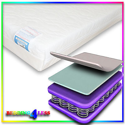 400 Size SPRUNG SPRING COT BED MATTRESS FITS MAMAS AND PAPAS 400