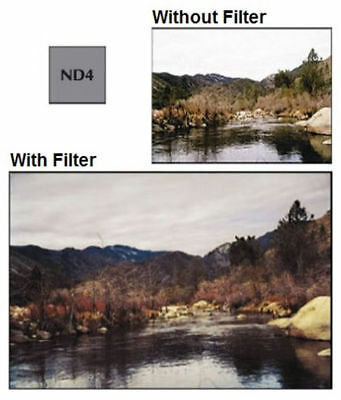 Cokin P-Series 84mm P153 Neutral Density Grey ND4X Square / Rectangular Filter