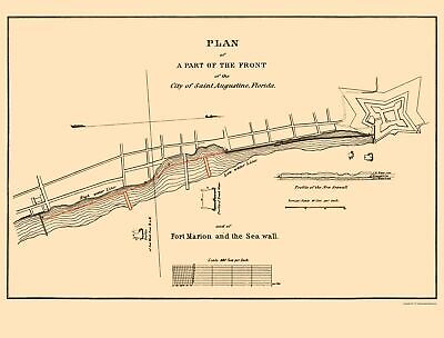 Old City Map - St Augustine, Fort Marion, Sea Wall Florida 1835 - 23 x 30.28