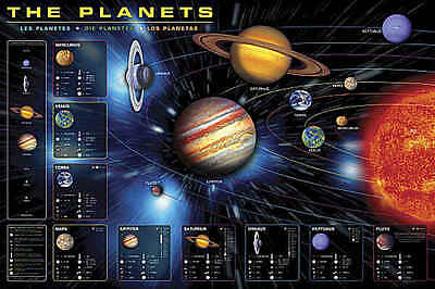 The Planets Chart Education Solar System Astronomy Celestial Print Poster 24x36