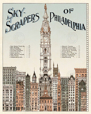 Skyscrapers of Philadelphia c. 1898 Vintage Reproduction Print Poster 11x14