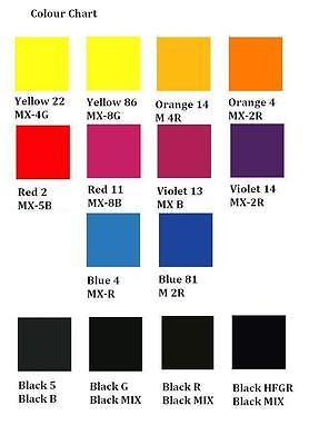 Fabric dyes 250 g, Procion MX reactive tie dye BEST PRICES!!!