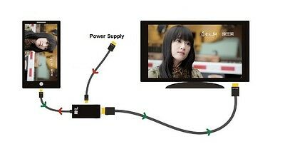 Micro USB 5pin MHL to HDMI HD TV Adapter Cable for Samsung Galaxy S2 NOTE