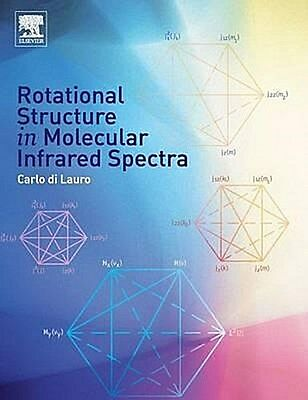 Rotational Structure in Molecular Infrared Spectra Carlo Di Lauro