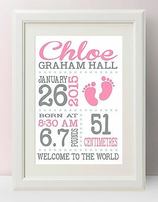 Personalised NEWBORN BABY GIRL Birth Details Nursery Print. Gift (UNFRAMED)