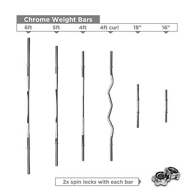 JLL Chrome Weight Lifting Bars-Straight Bar EZ Barbell for 1 inch Weight Plates
