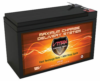 VMAX63 12V 10AH AGM Hi Perf. Mighty Mule GATE OPENER GTO PRO SW2002XL BATTERY